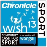 Over 38000 Wishsport Tokens Collected!!